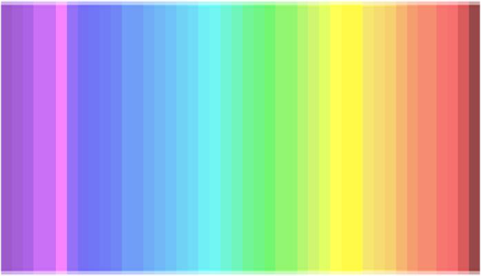 Atlikite testą ir sužinokite savo gebėjimą atskirti spalvas