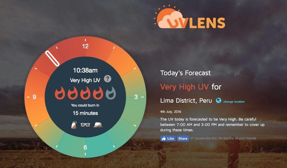 UVLens